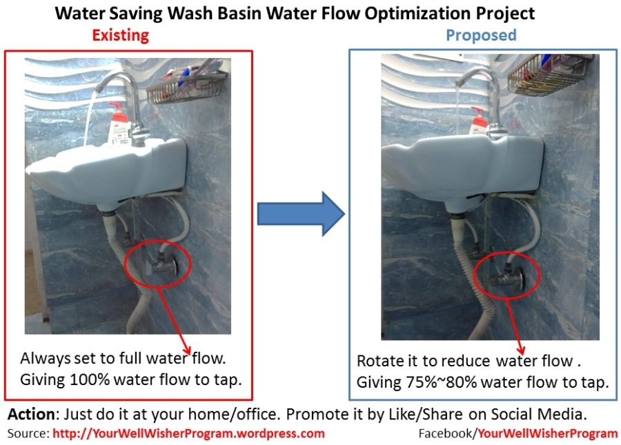 water-saving-wash-basin-water-flow-optimization-project